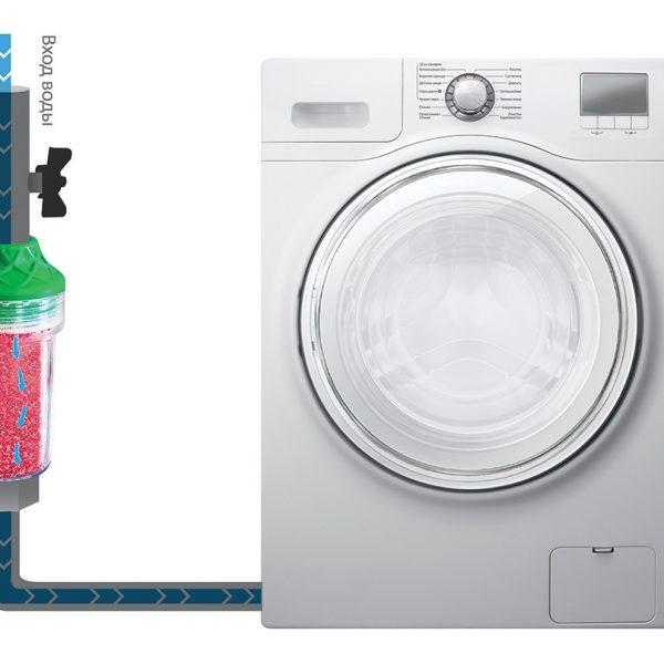 Фильтр от накипи Ecosoft SCALEX для стиральных машин